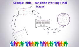 Groups: Initial-Transition-Working-Final Stages