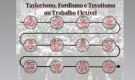 Aula 2x: Taylorismo, Fordismo e Toyotismo ou Trabalho Flexível