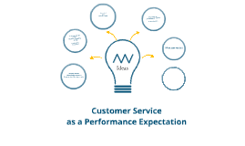 Customer Service as Performance Expectation