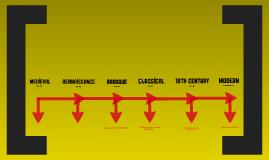Composer Timeline