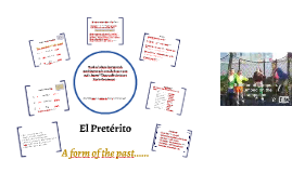 Copy of El Pretérito