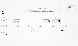 Copy of Nationalekonomiska teorier - Samhällskunskap 2
