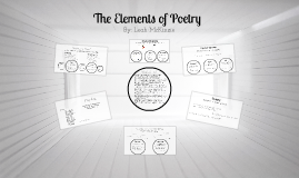 Copy of The Elements of Poetry