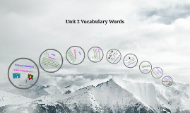 Copy of Unit 2 Vocabulary Words