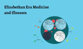 elizabethan era diseases and medicines