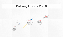 Bullying Lesson Part 3