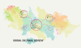 Social 30 Final Review