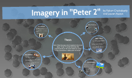 "Imagery in ""Peter 2"""