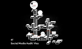 Social Media Audit: Visa