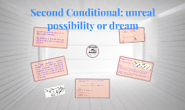 Copy of Second Conditional: unreal possibility or dream