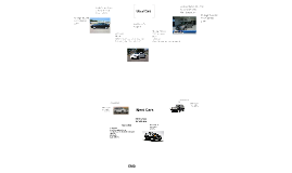 Car Research Project