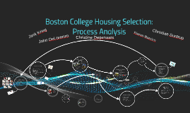Copy of Boston College Housing Selection: