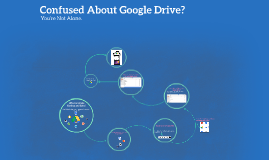 Confused About Google Backup and Sync?