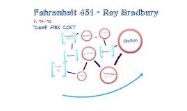 Fahrenheit 451 - DAMP FIBS COST - P.74-75