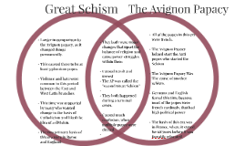factors that cause the great schism essay
