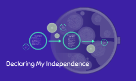 Declaring My Independence