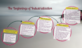 Copy of The Beginnings of Industrialization