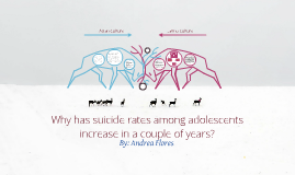 Why has suicide rates amoung adolescents increase in a couple of years?