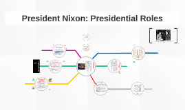 Copy of President Nixon: Presidential Roles