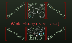 World History (1st semester)