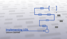 Implementing UDL