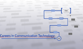 Careers in Communication Technology