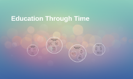 Education Through Time