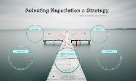 Selecting Negotiation a Strategy