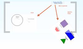 Math MSTI