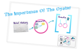 The Importance of the Oyster
