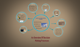 An Overview of Decision Making Processes