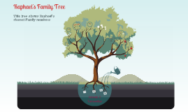 Raphael's Topic Talk - Family Tree