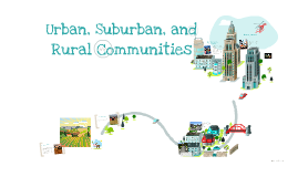 Copy of Urban, Suburban, and Rural Communities
