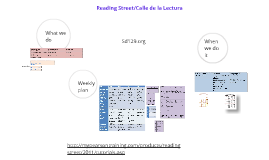 Reading Street for WASD 129 Overview