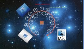 Copy of Linea de tiempo de Mac Os