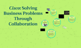 Copy of Copy of Cisco: Solving Business Problems Through Collaboration
