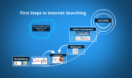 First Steps in Internet Searching