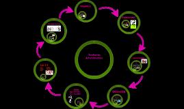 Copy of Tendencias administrativas para la mejora de la productivida