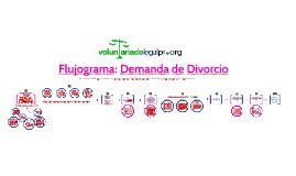 Copy of Copy of Flujograma: Demanda de Divorcio