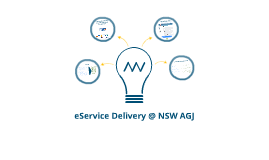 eService Delivery at AGJ