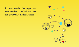 Copy of Importancia en los procesos industriales