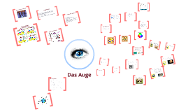 Copy of Das Auge