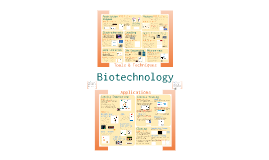Copy of AP Bio - Molecular Genetics: Biotechnology