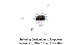 "NAAE Presentation: Tailoring Curriculum to Empower Learners to ""Own"" Their Education"