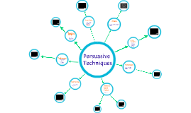 Copy of Persuasive Techniques