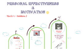 Skills,Motivation,Personal Effectiveness