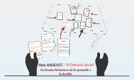 """Marc ANGENOT- """" El Discurso Social"""""""