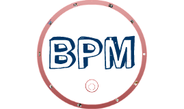 Copy of Buenas Practicas de Manufactura (BPM)