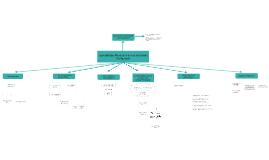 Aprendizaje alrededor de los sistemas complejos