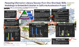 (DRAFT) Measuring Information Literacy Success: From One-Shot Basic Skills Workshops to Embedded Librarian in California Acceleration Project